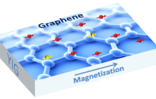Researchers Make Magnetic Graphene