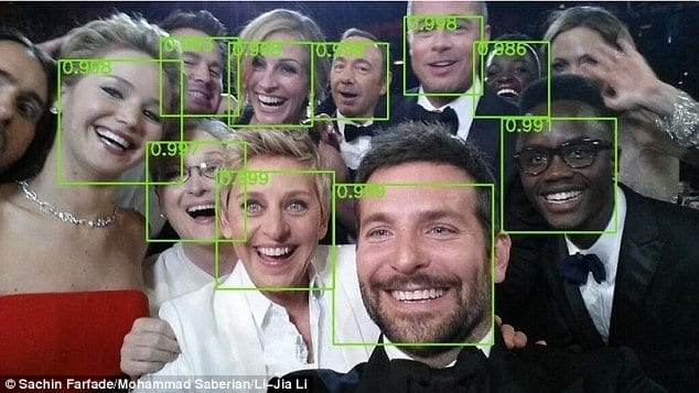 Facial recognition breakthrough: 'Deep Dense' software spots faces in images even if they're partially hidden or UPSIDE DOWN