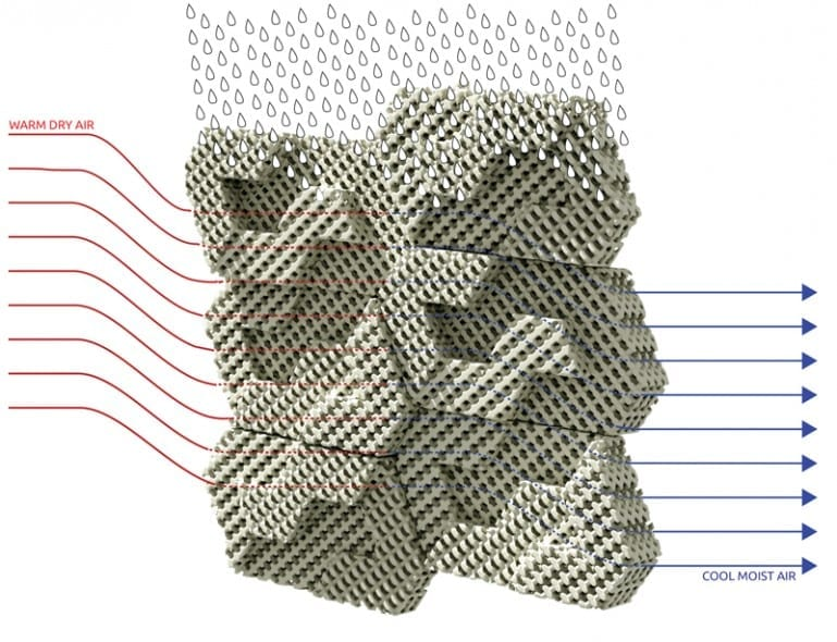 3D-printed bricks can cool a room with water