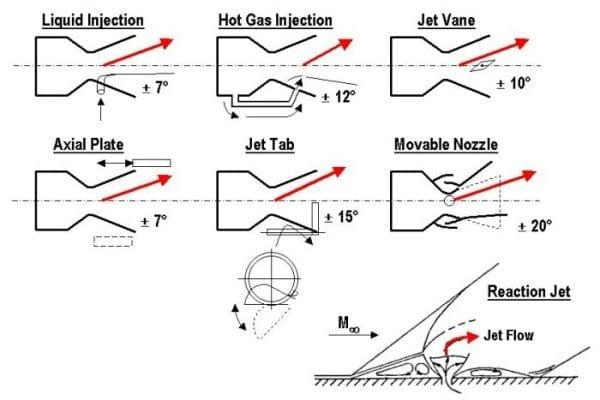 via www.aerospaceweb.org