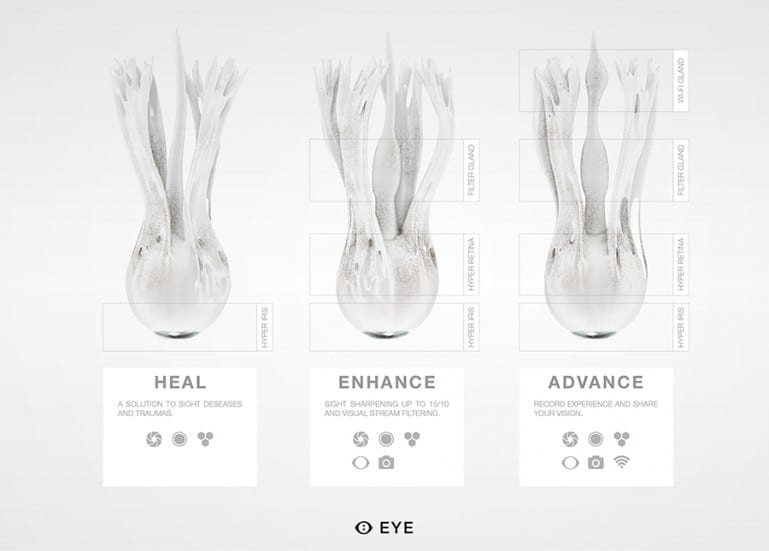 The three proposed EYE products: Heal, Enhance, and Advance via Gizmag.com