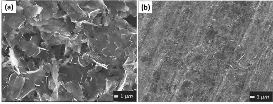 These scanning electron microscope images show the graphene ink after it was deposited and dried (a) and after it was compressed (b). Compression makes the graphene nanoflakes more dense, which improves the electrical conductivity of the laminate. Image credit: Xianjun Huang, et al./ University of Manchester