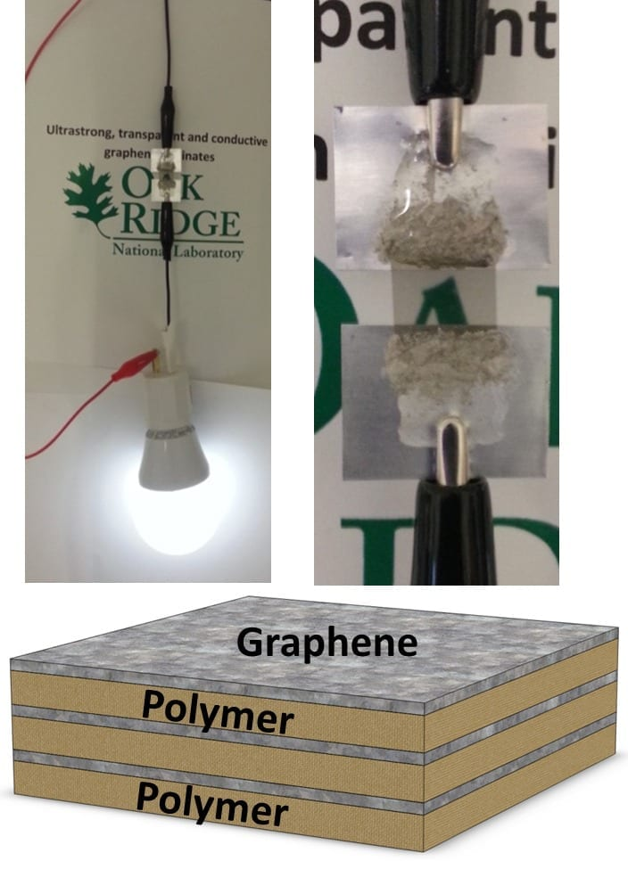 ORNL demonstrates first large-scale graphene composite fabrication