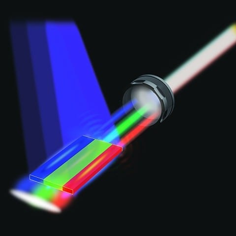 Engineers demonstrate the world's first white lasers