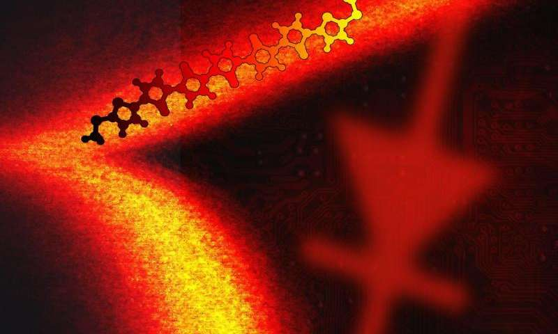 Researchers from Berkeley Lab and Columbia University have created the world's highest-performance single-molecule diode using a combination of gold electrodes and an ionic solution. (Image courtesy of Latha Venkataraman, Columbia University)