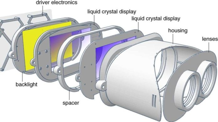 Stanford's light field stereoscope prototype diagram (Credit: Stanford Computational Imaging Group)