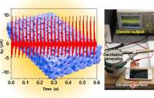 Cellulose nanogenerators could one day power implanted biomedical devices