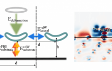 Nanodevice, Build Thyself: Someday making molecular building blocks self-assemble into nanodevices