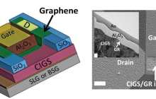 Scientists' use of common glass to optimize graphene's electronic properties could improve technologies from flat screens to solar cells