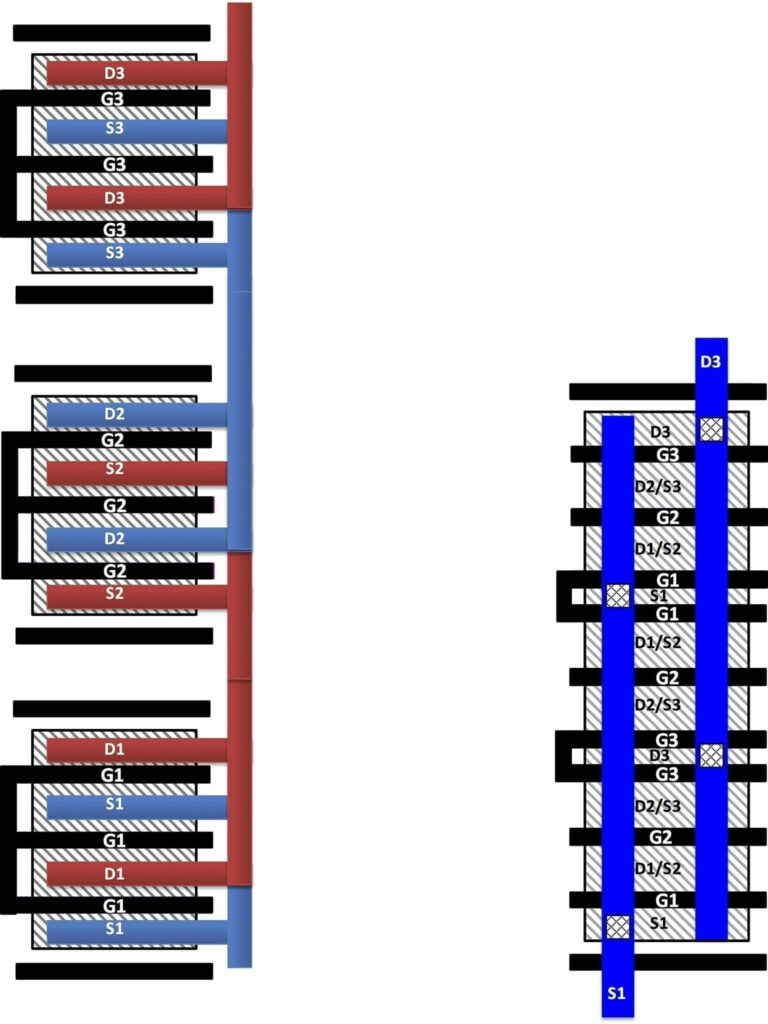 This diagram shows the standard layout of transistors in cell phone power amplifiers, at left, and a new highly efficient amplifier design at right. The new design could help make possible next-generation cell phones, low-cost collision-avoidance radar for cars and lightweight microsatellites for communications. (Purdue University image)
