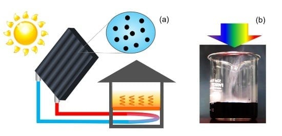 High Efficiency Solar Water Heating Achieved with Nanoparticles