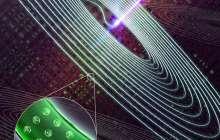 Glass now has smart potential for biological sensing, biomedical imaging and 3D volumetric displays
