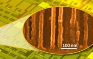 Integrated energy storage inside a microchip