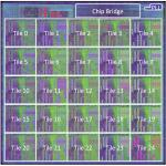 New microchip demonstrates 29 percent efficiency savings and scalable design for data centers