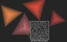 Controlling The Properties Of Matter In Two-Dimensional Crystals