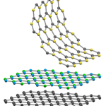2D materials unlock an entire new field of research full of surprises