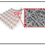 Electronic bandages that monitor biosignals for medical applications and provide therapeutic stimulation