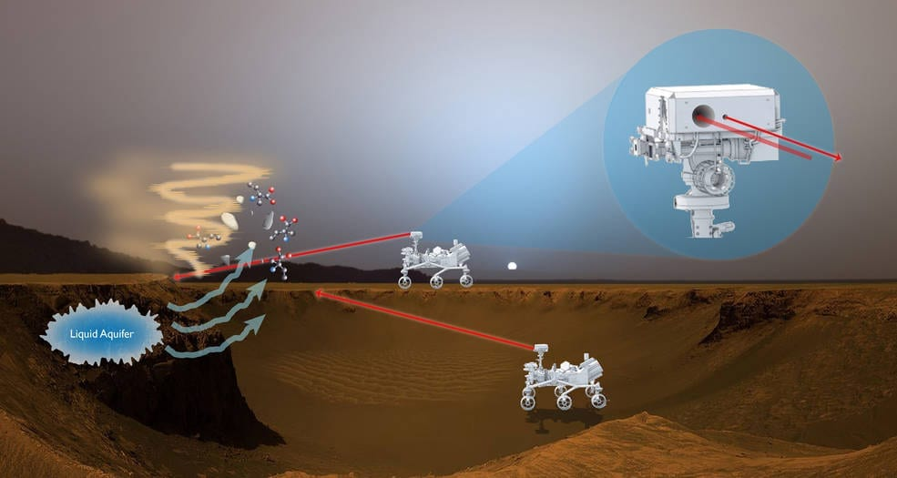 This artist's rendition shows how a proposed laser-fluorescence instrument could operate on Mars. Credits: NASA