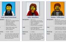 Accurate marketing personas from social media data