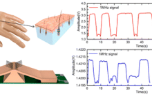 Electronic-skin with hair another approach to robot touch