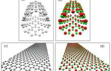 Semiconductors that are as thin as an atom are no longer the stuff of science fiction - bye bye graphene?