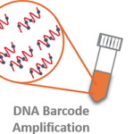 Inexpensive and easy to use food authentication using NanoTracer