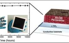 An ultra-stable perovskite solar cell has been running at 11.2% efficiency for over a year, without loss in performance