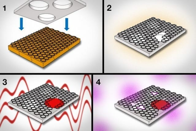 Disruptive breakthrough for photonic quantum information science
