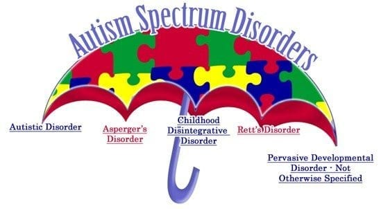 Early Autism Diagnosis Key To Effective >> Earlier Diagnosis Of Autism Spectrum Disorder Possible Innovation