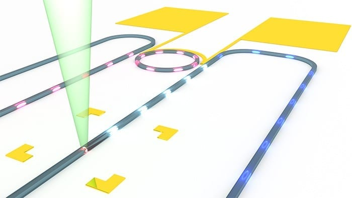 Big step towards integrated quantum optical circuits