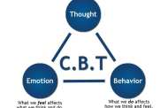 Children and adolescents with OCD benefit from cognitive behavioural therapy