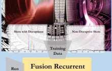 AI helps make progress towards efficient fusion reactions