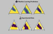 Machine learning algorithms pinpoint new materials 200 times faster than previously possible