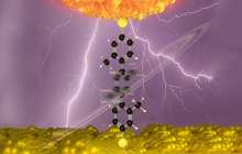 Molecular nanoswitches could form the basis for a pioneering class of devices that could replace silicon-based components with organic molecules