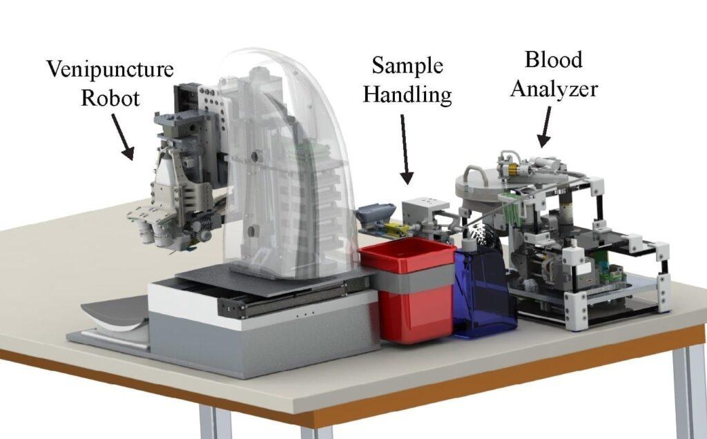 Labcorp Drug Test Results Reddit