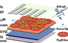 Major challenge solved in the production of low-cost solar cells