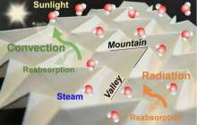 Origami inspired solar steam generator approaches 100 percent efficiency for the production of clean water