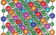 A potentially disruptive new class of materials is expected to be among the hardest materials and the highest melting points in existence