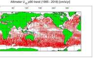 Increasing ocean winds and wave heights globally have 33 years of proof
