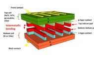 Creating multi-junction solar cells from inexpensive off-the-shelf components