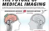 A new non-invasive way of imaging the body and its organs using ultrasound