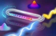 A key advance towards long-awaited quantum optics technologies for computing, communication and remote sensing