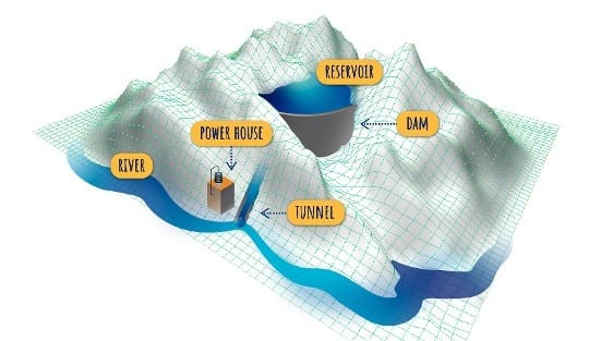 Credit; IIASA | Seasonal pumped storage project and main components