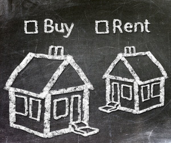 Cost of owning a home