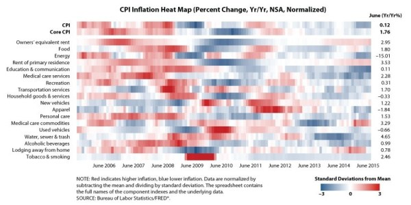 hot and cold running inflation