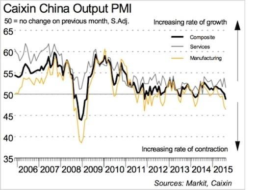 China output 08.15