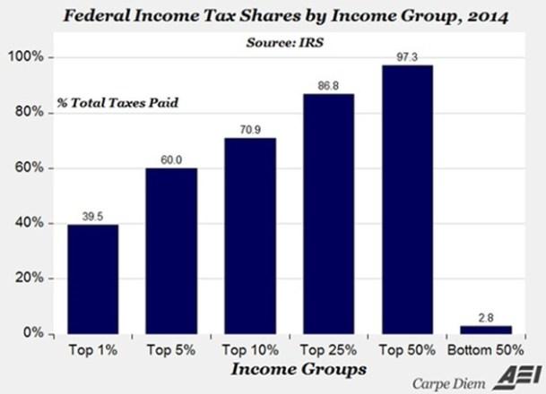 tax income
