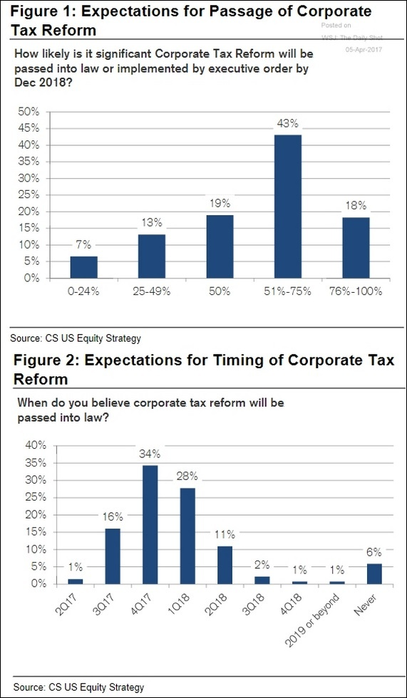expected timing on tax reform