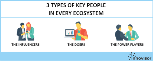 3 TYPES OF KEY PEOPLE IN EVERY ECOSYSTEM