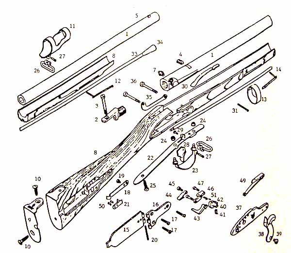 """Interchangeable Standardized Parts:  the """"American Manufacturing Method"""""""